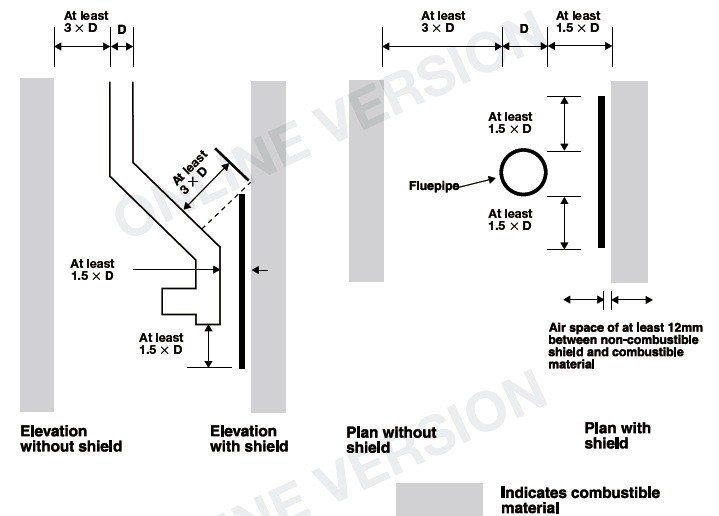 Water Heater Wiring Diagram besides Boiler  bustion Air besides Thermopile Wiring Diagram furthermore Par Car Schematic further How Does A Wall Dimmer Work 366. on diagram of how a gas fireplace works