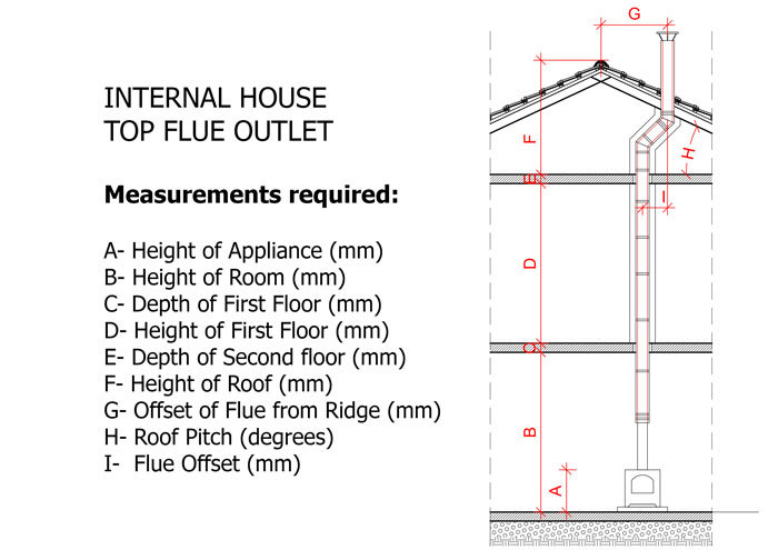 installing a twin wall flue diagram