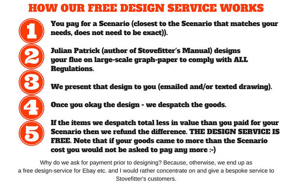 Free Design Service Twin Wall