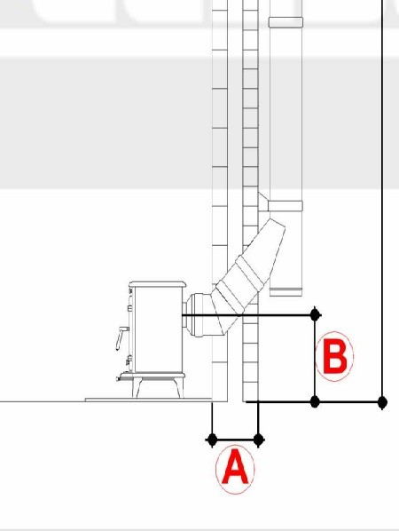 I phoned Hetas Technical line and was told that there must be a soot door on the elbow. This soot door is not present on the diagrams I have seen on the ...  sc 1 st  The Stove Fitteru0027s Manual & Stove fitting queries | The Stove Fitteru0027s Manual