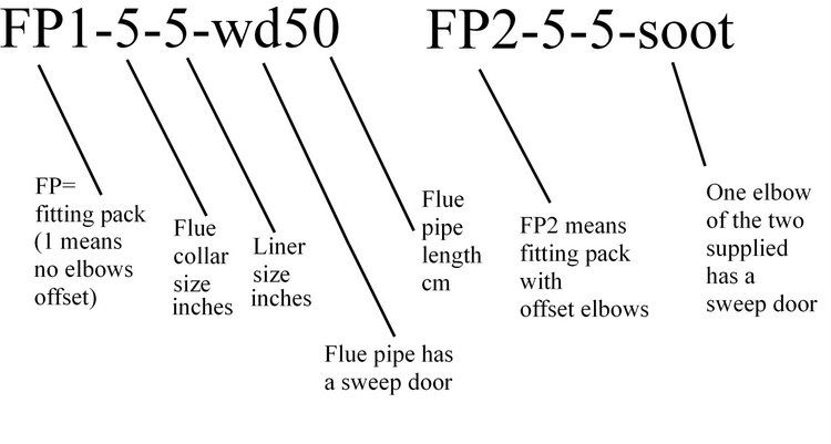 codes (2)
